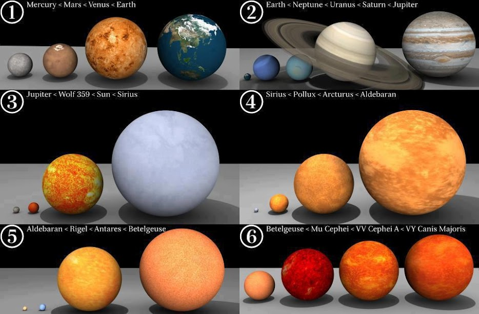 neptune compared to other planets - photo #1
